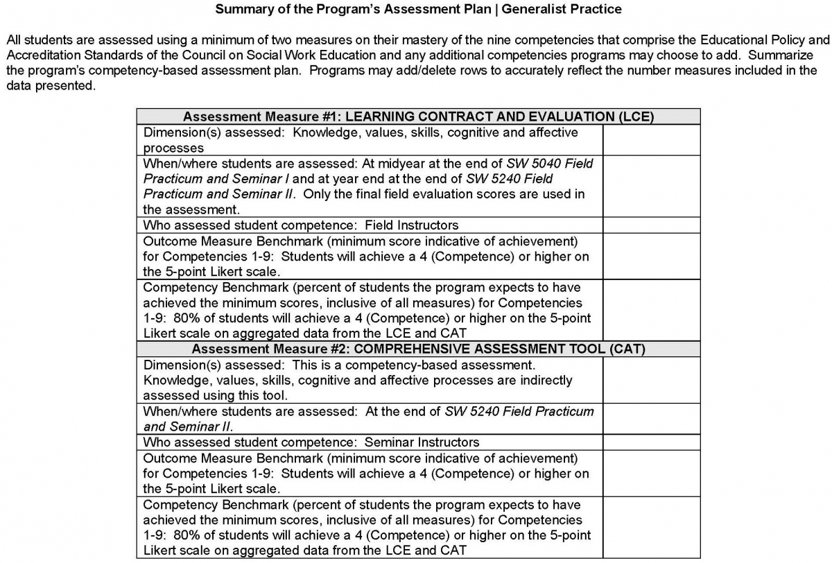 MSW Overall Assessment Data of Student Learning Outcomes Collected during the Academic Year Page 1